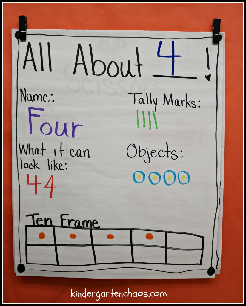 All About Number 4 Anchor Chart