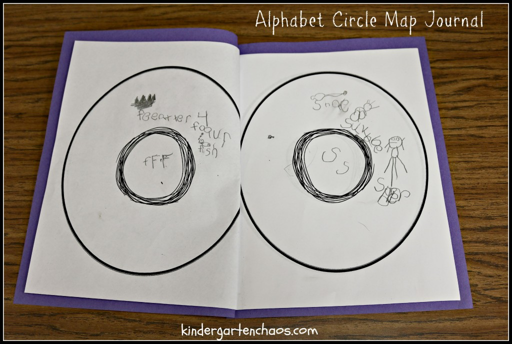 Alphabet Circle Map Journal