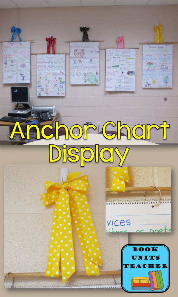 Anchor Chart Display - Book Units Teachers