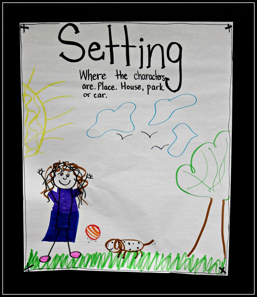 Teaching Kindergartners to Write - Drawing the Setting of a Picture