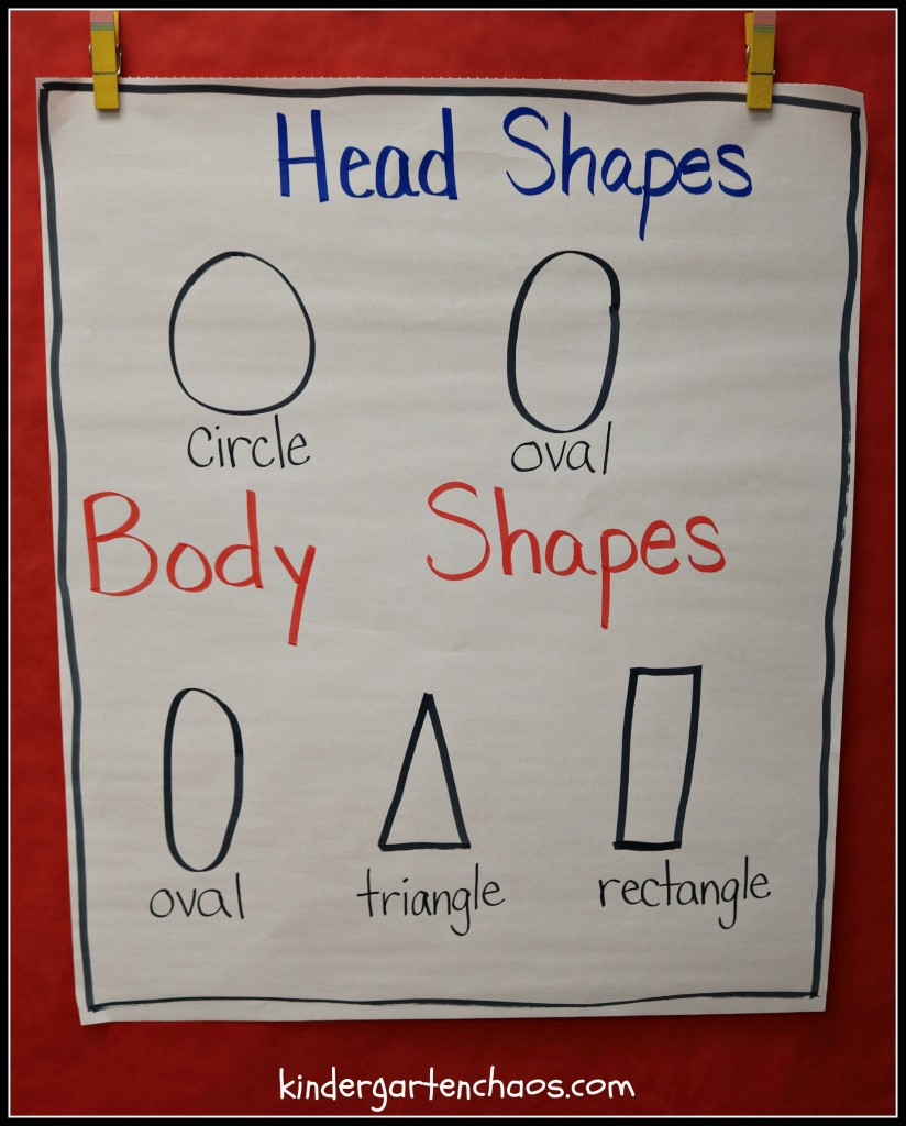 Teaching Kindergartners to Write - Head Shapes