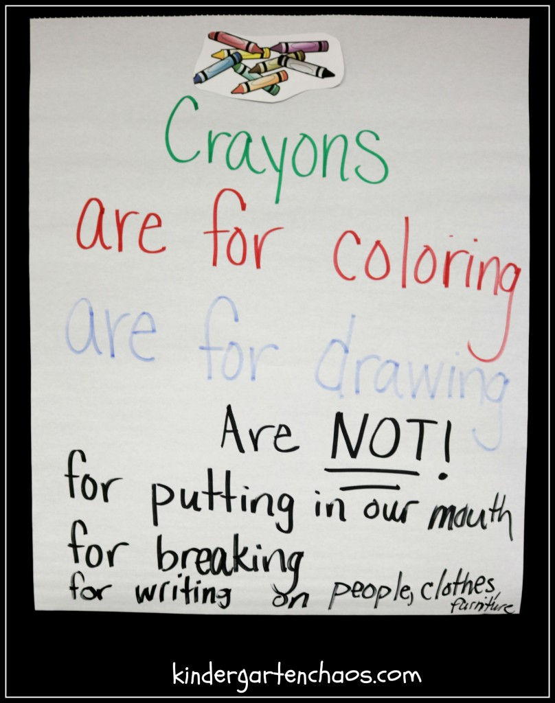 Using Crayons Anchor Chart