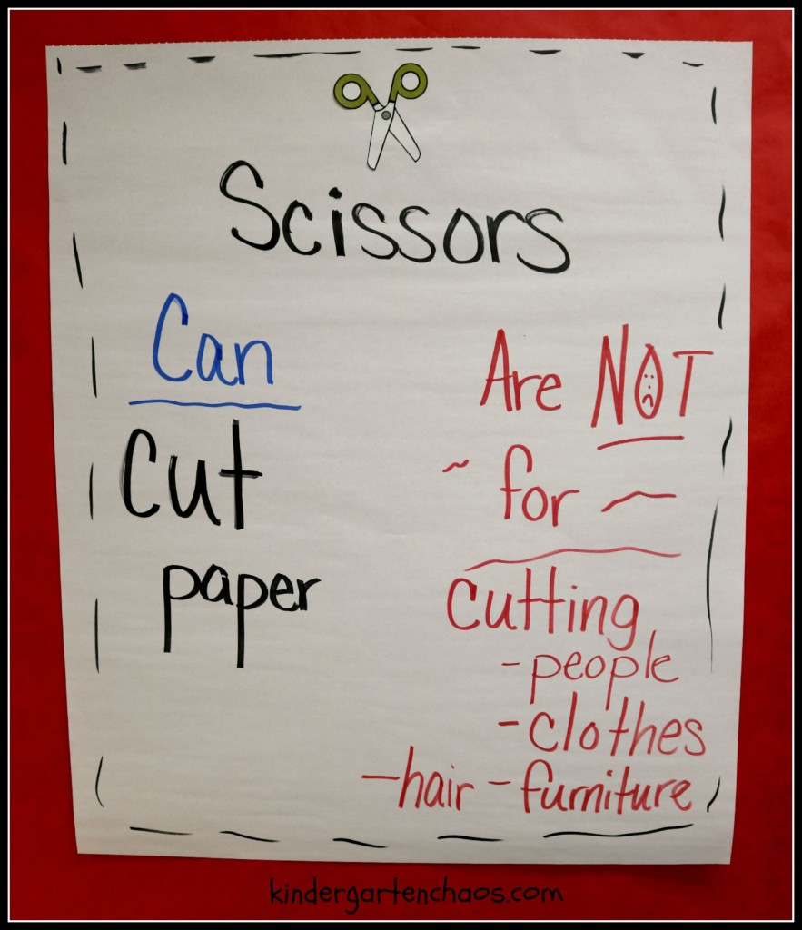 Using Scissors Anchor Chart