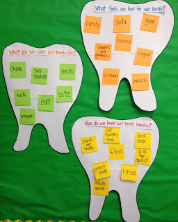 Dental Month Anchor Charts - Apples and ABC's blog