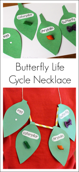Butterfly-Life-Cycle-Craft-Necklace-for-Preschool-and-Kindergarten