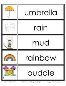 35 spring activities to use in the classroom for Free printable word wall templates