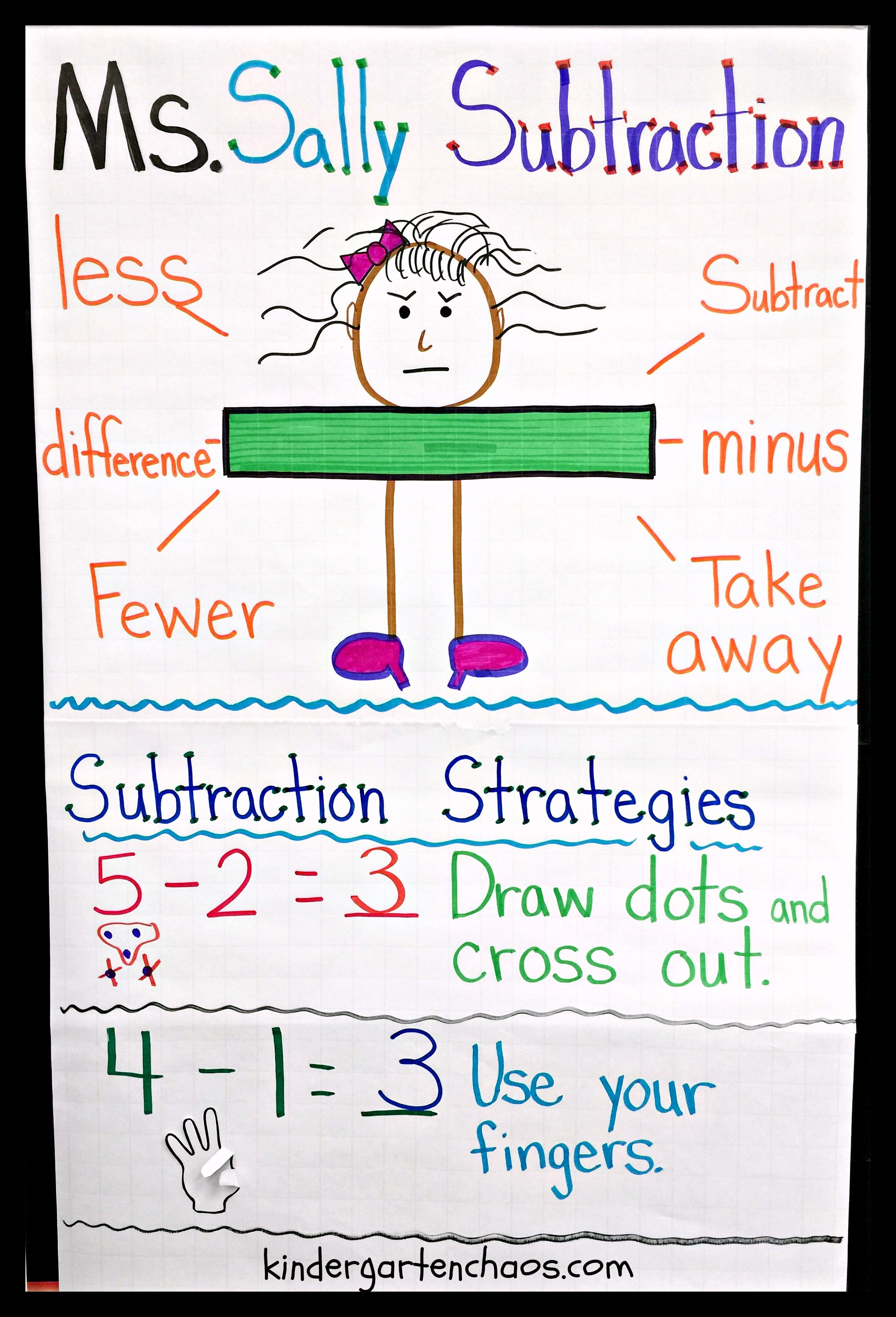 Worksheet Different Words For Subtraction 15 fun and free ideas for teaching subtraction anchor chart kindergartenchaos com