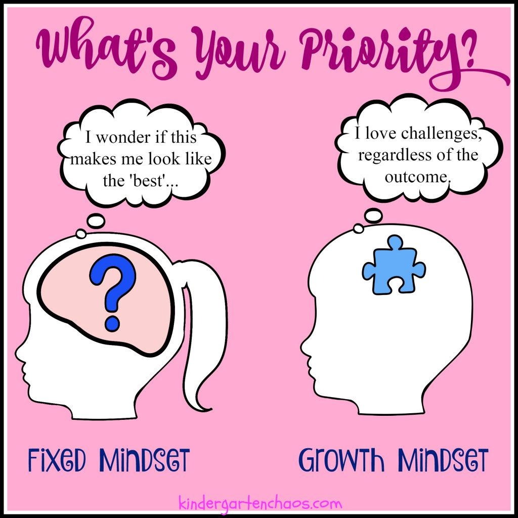 What's Your Priority Growth Mindset Book Study - kindergartenchaos.com