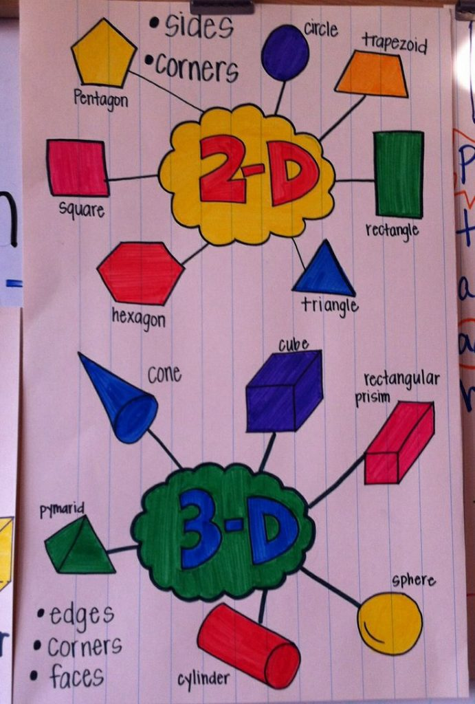 2D & 3D Shapes - Growing Kinders
