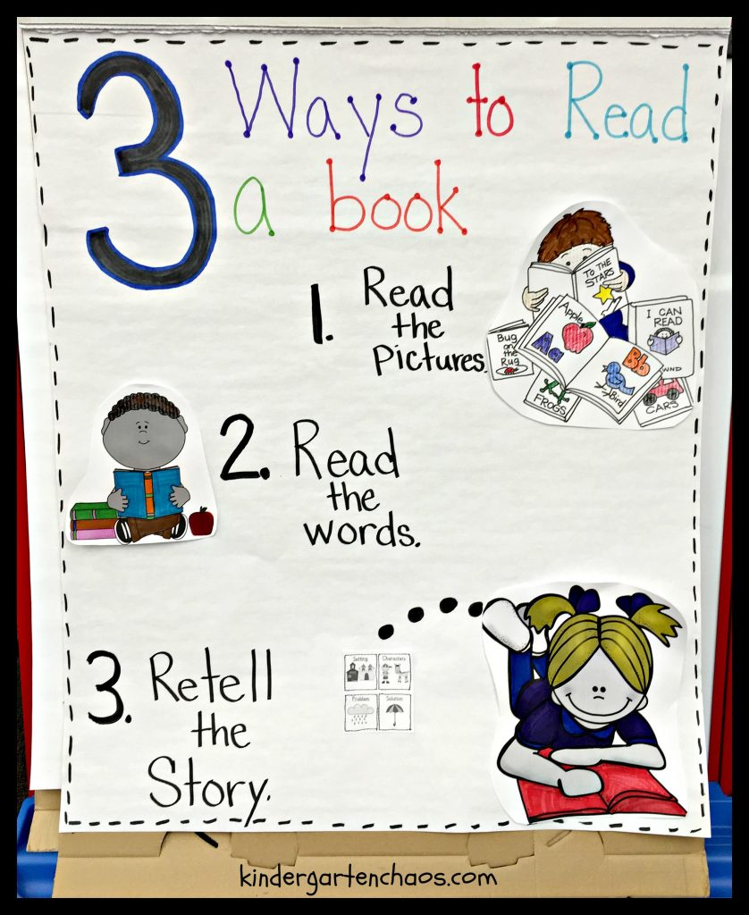 3 Ways to Read a Book - Daily 5 Anchor Chart - kindergartenchaos.com