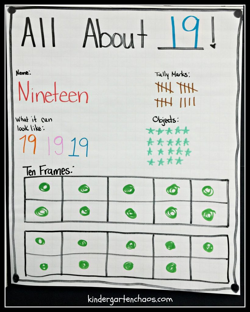 All About Numbers Anchor Charts - kindergartenchaos.com