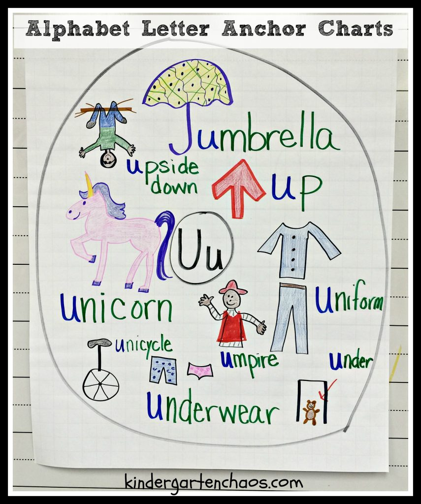Alphabet Letter Anchor Chart - kindergartenchaos.com