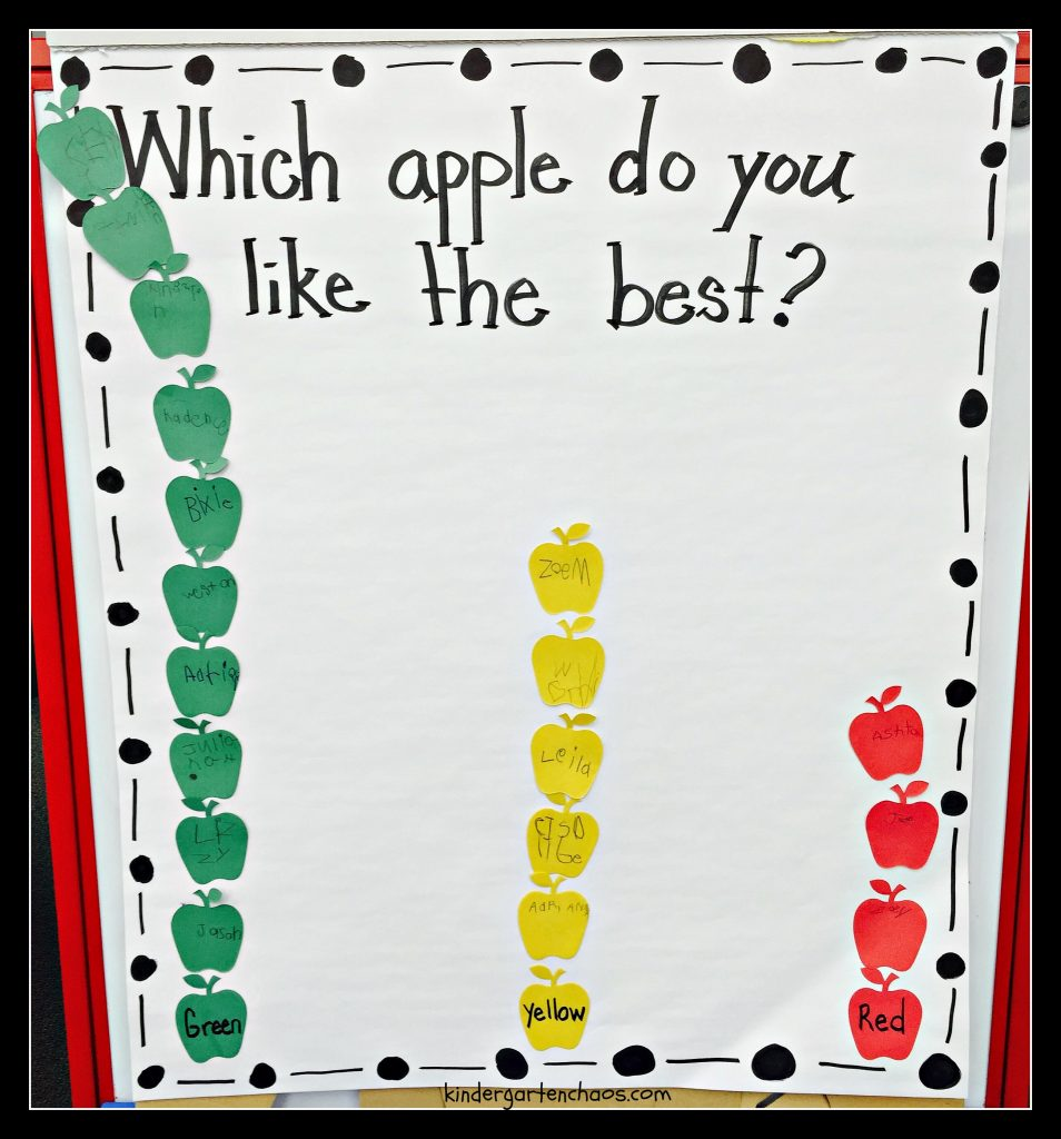 Apple Class Graph Anchor Chart - kindergartenchaos.com