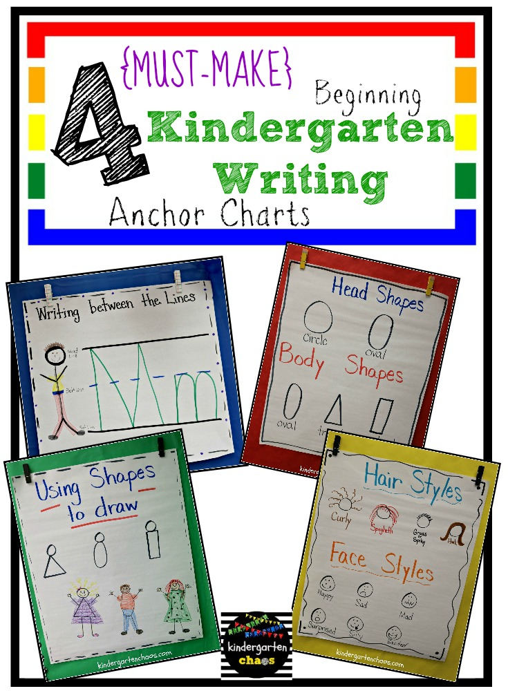 Beginning Kindergarten Writing Anchor Charts