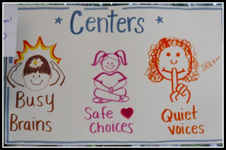 Centers Expectations Anchor Chart