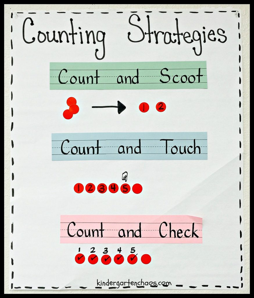 Counting Strategies Anchor Chart - kindergartenchaos.com