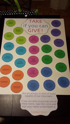 Donation Board