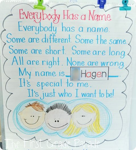 Everybody Has a Name Poem