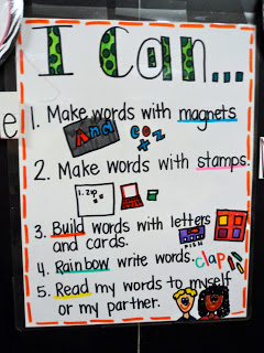 I Can Daily 5 Anchor Chart