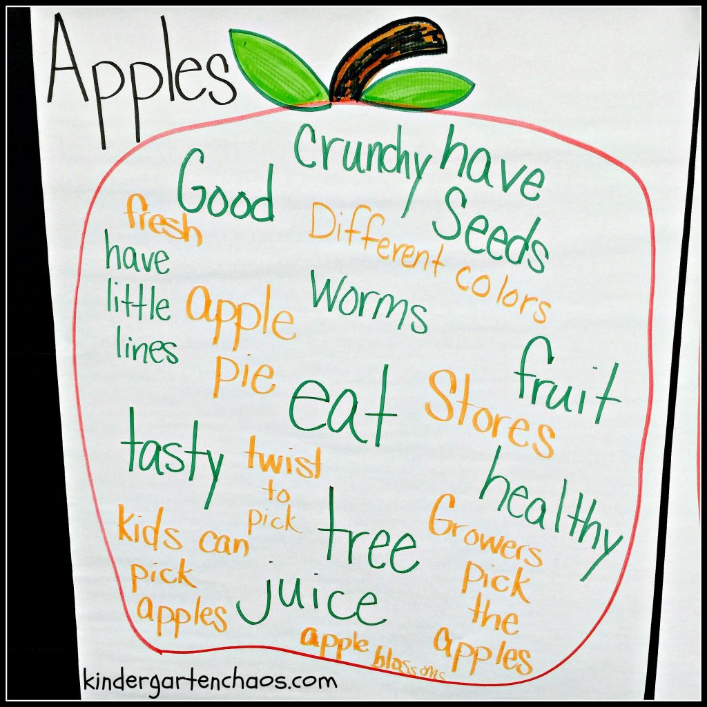 KWL Apple Anchor Chart