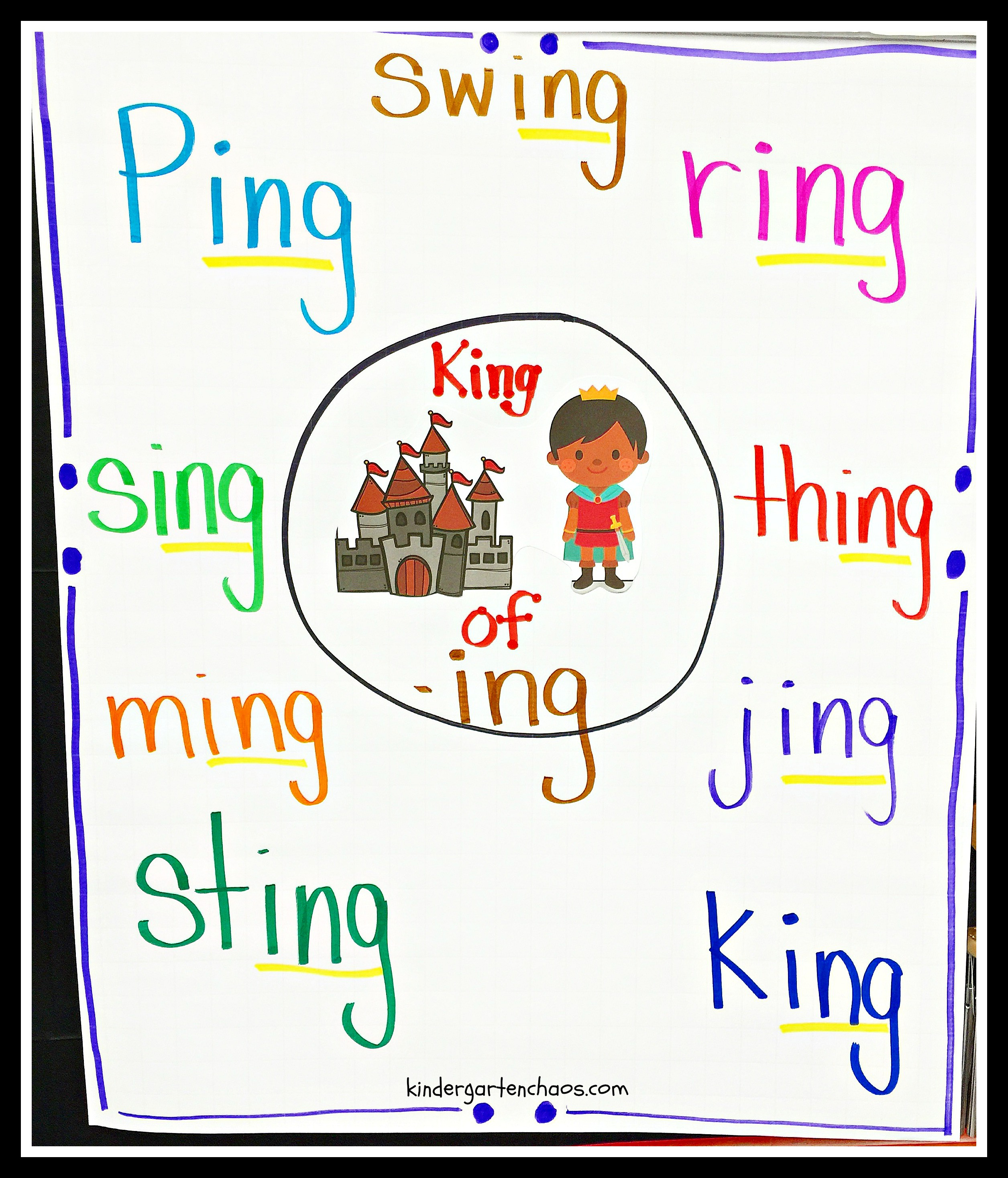 King Of Ing Anchor Chart Kindergartenchaos