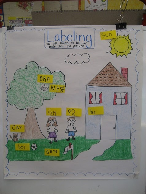 Labeling - My Crazy Life In Kinder