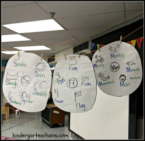 Letter Anchor Chart with Beginning Sound Pictures