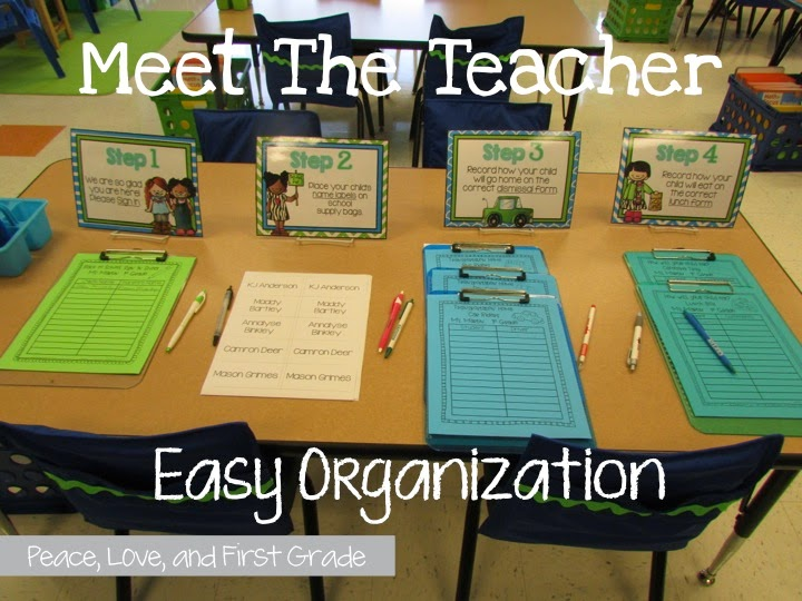 Meet the Teacher Important Form Organization