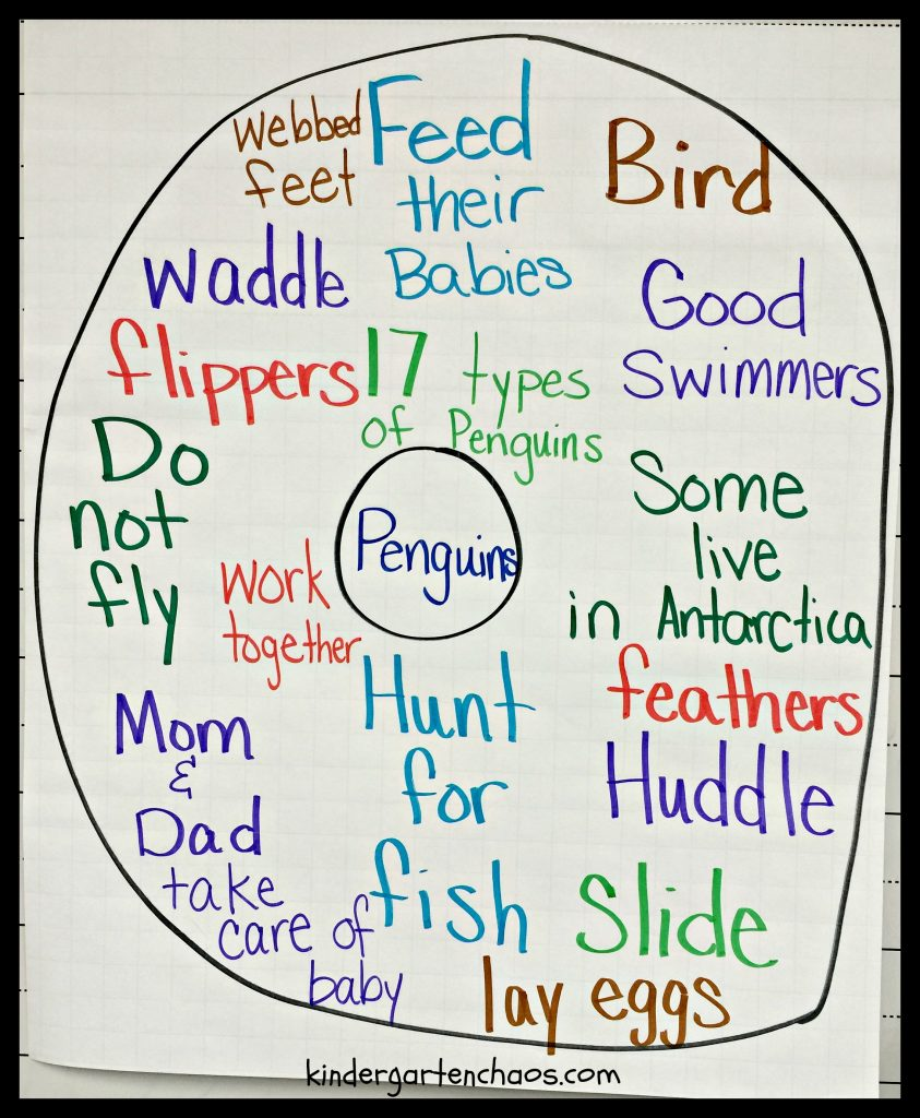 Penguin Facts Anchor Chart - kindergartenchaos.com