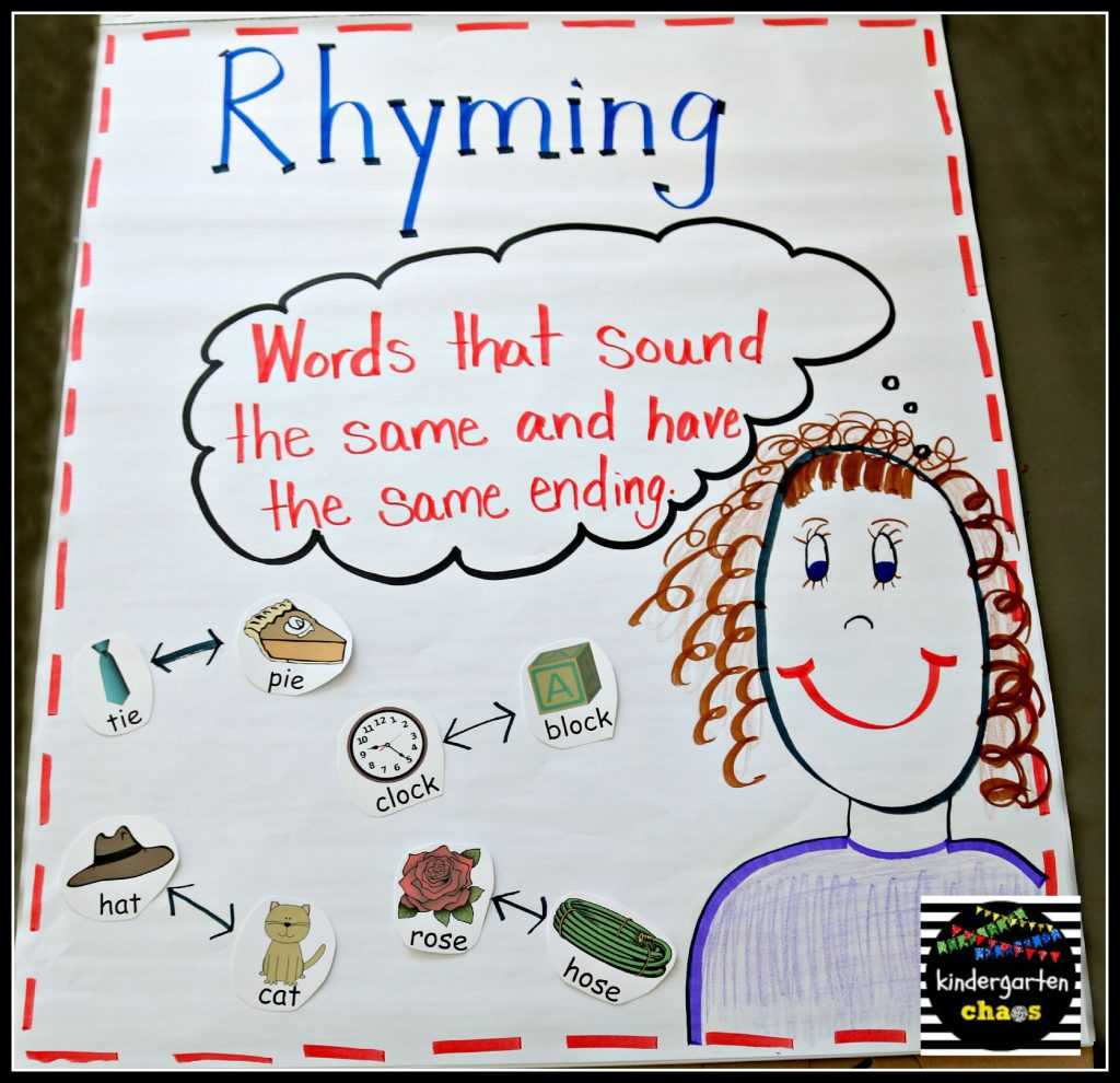Rhyming Anchor Chart