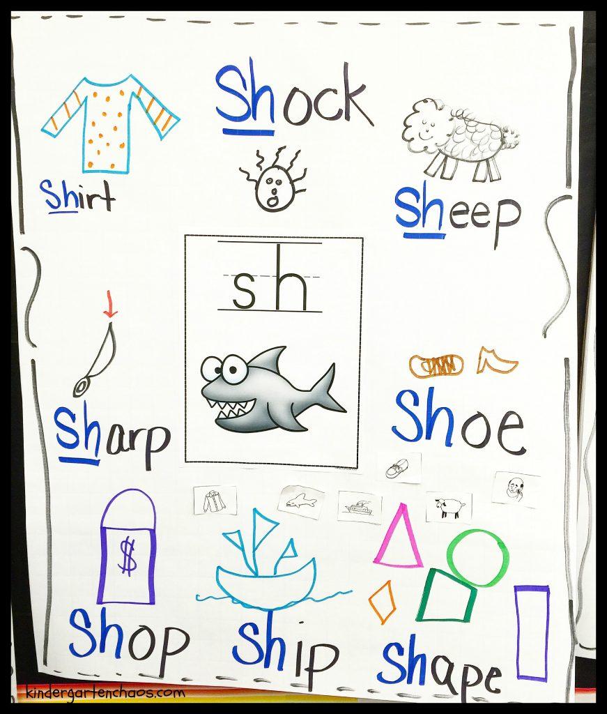 'SH' Digraph Anchor Chart - kindergartenchaos.com