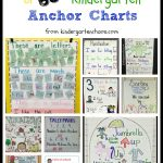 Must-Make Kindergarten Anchor Charts