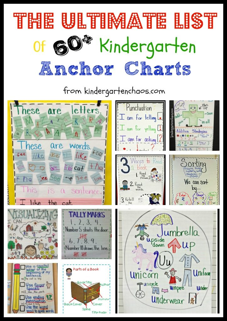 Ultimate List of Kindergarten Anchor Charts - kindergartenchaos.com
