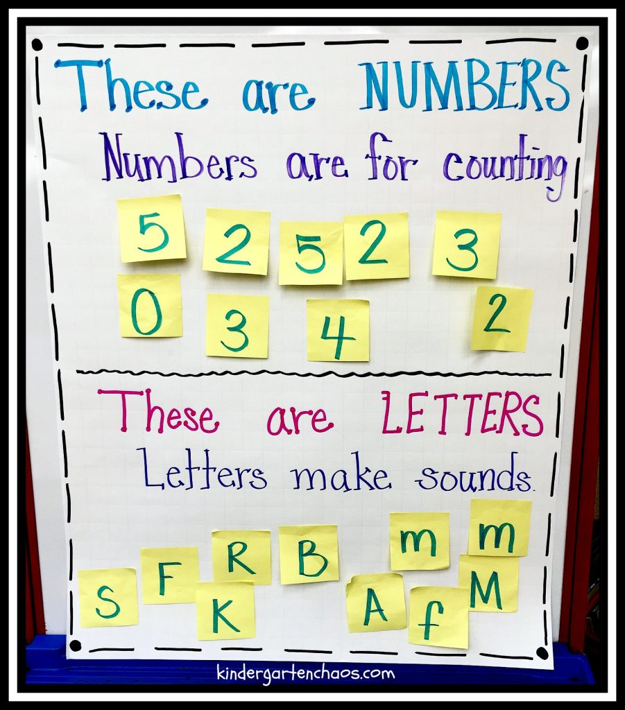 difference-between-numbers-and-letters-anchor-chart-kindergartenchaos-com