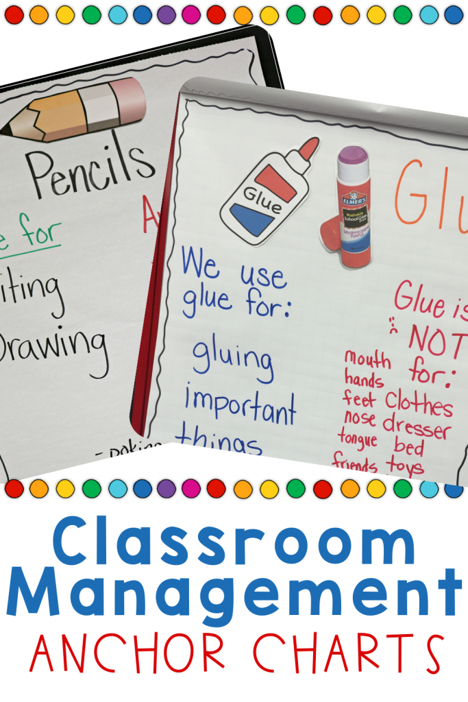 Classroom Management Anchor Charts for your back to school season.