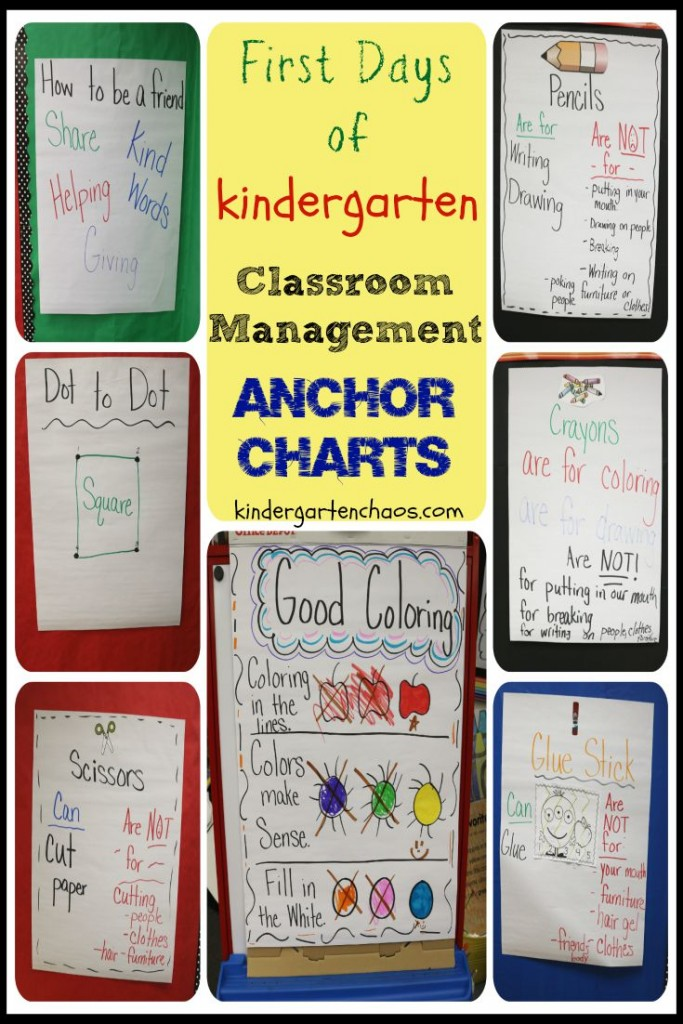 Classroom Management Ideas Kindergarten ~ Classroom management anchor charts