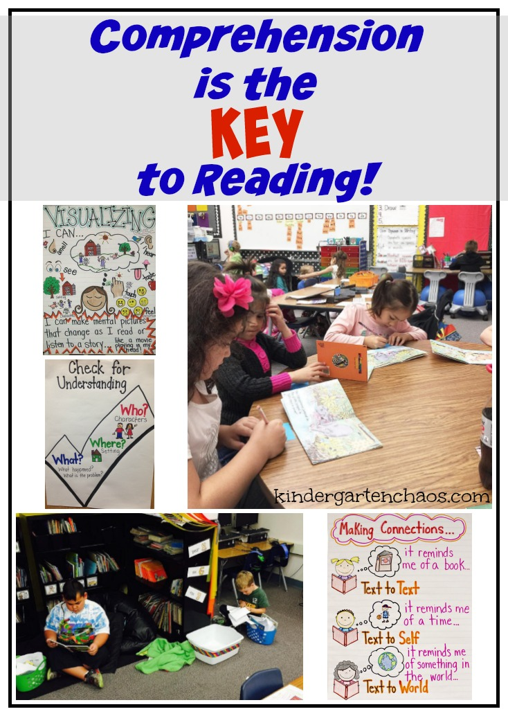 Comprehension is the Key to Reading