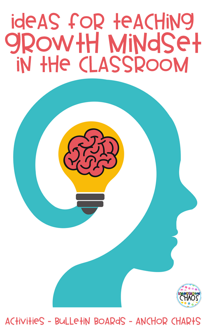 Ideas For Encouraging Growth Mindset In The Classroom